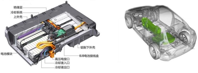 电池结构和位置.png