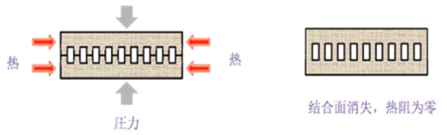 微通道冷板工艺.png