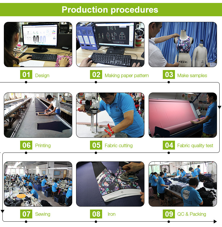 Production procedures