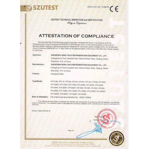 CE certificate for HTI series