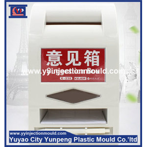 Business idea plastic mold manufacturer making injection plastic molding (from Tea)