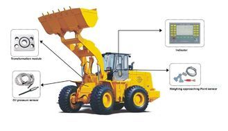 Weighing System for Loader -WS-LD011