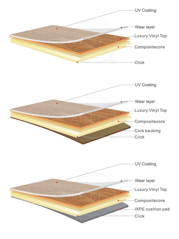 Boardway wpc flooring layers