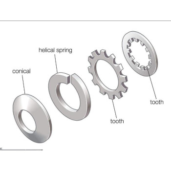 Anticorrosive metal washer for customizing high strength mechanical manufacturing