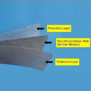 Sintered Non-woven Stainless Steel Fiber Felt