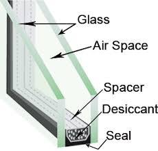 insulated glass 0001