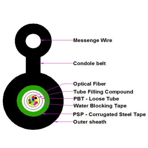Cable de fibra óptica blindado de la cinta de acero del tubo flojo del centro aéreo autosuficiente GYXTC8S