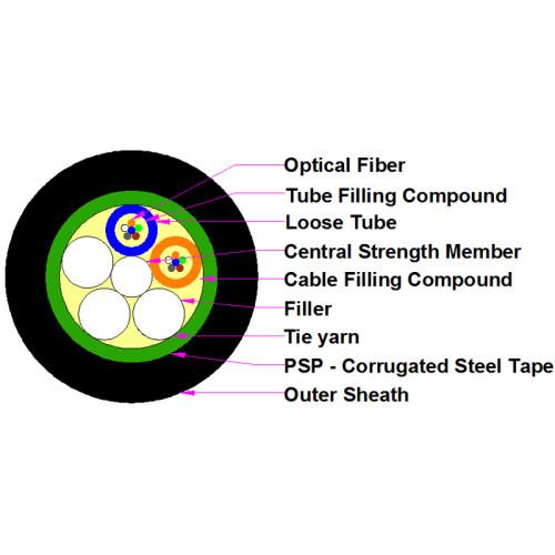 Cable metálico trenzado de la fuerza del tubo suelto de SM trenzado