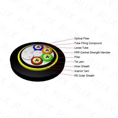 Modo único 24 precio del cable de fribra óptica de la base por metro, cable de fibra óptica de 12 bases Fabricantes