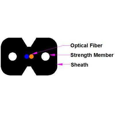 Hecho en el cable de fribra óptica de interior del uso de la telecomunicación de China GJXKFV