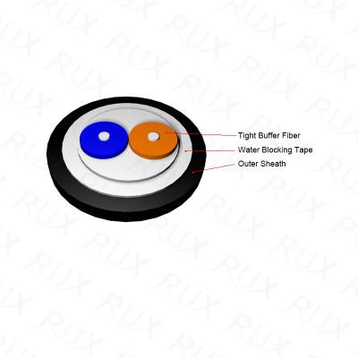 Cable redondo para aplicaciones interiores y exteriores