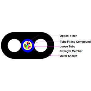 Non-metallic Single Mode Flat Fiber Optic Cable 1-24 Cores Available