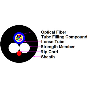 Non-metallic Single Mode Fiber Optic Cable 1-24 Cores Available CFOA-SM-AS ASU