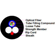 Cable de fibra óptica monomodo no metálico 1-24 núcleos disponibles CFOA-SM-AS ASU
