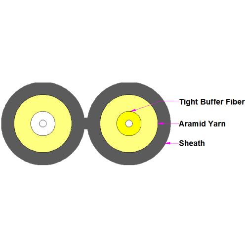 Cable de fibra óptica interior con fibra multimodo y miembro de resistencia de hilo de aramida