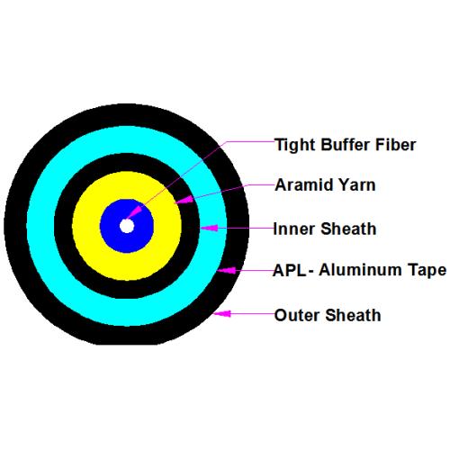 Cable de fibra de amortiguador apretado con hilo de aramida y cinta de acero blindada