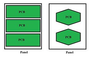 pcb panel design