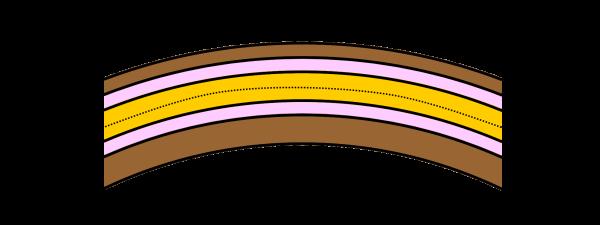 multi-copper layer structure