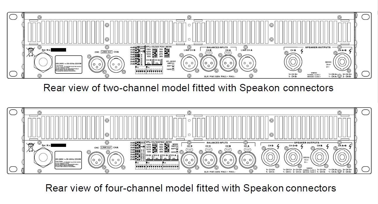 Come impostare la sensibilità dell'amplificatore e VPL
