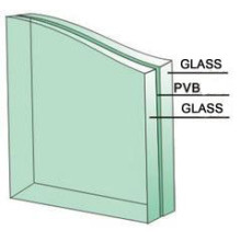 Types of Laminated Glass