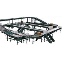 Conveyor System Market to Gain Prominence on Account of Growing Need for Automation