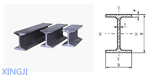 China Supplier steel I section beam
