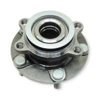 Bearings and Their Relationship with Wheels