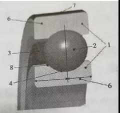 8 خصائص BELTOP 8 في التكوين