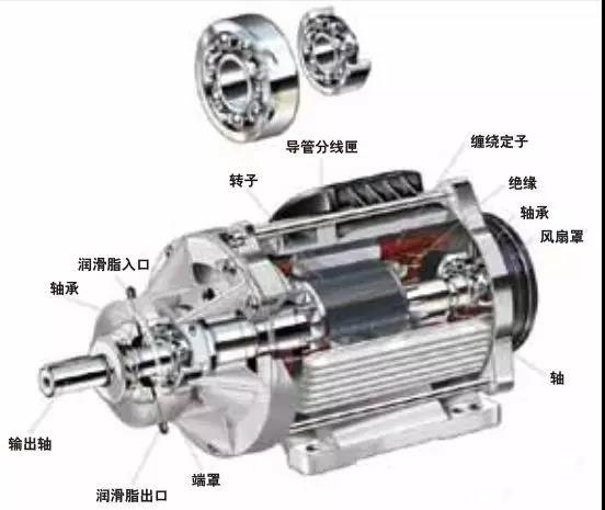 Смазка подшипников двигателя