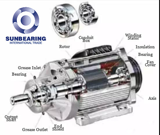 Motor Bearing Lubrication