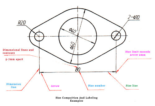 Composición del tamaño del dibujo del rodamiento