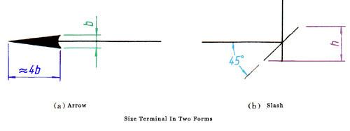 Размерная линия несущего чертежа