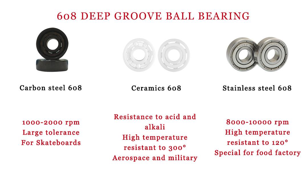 608 skateboard bearing