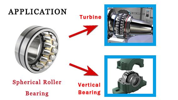 spherical roller bearing application