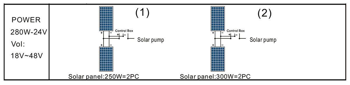 DQB2.0-30-24/280 SOLAR PANEL