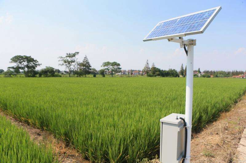 solar irrigation water pump