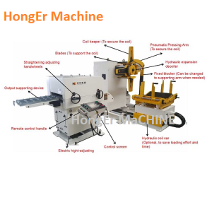GLK2 coil handling servo feeder 3 in 1 compact metal stamping line equipment (3.2mm thickness)