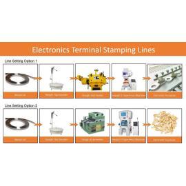 High Speed Terminal Metal Stamping Line