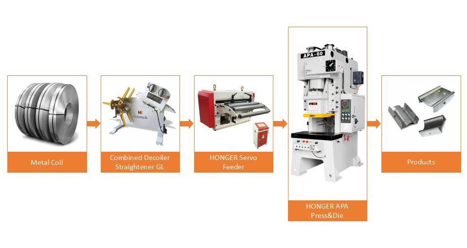 press machine for metal strips