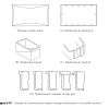 Countermeasure against deformation in box molded product