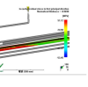 What is the role of flow analysis in injection molds?