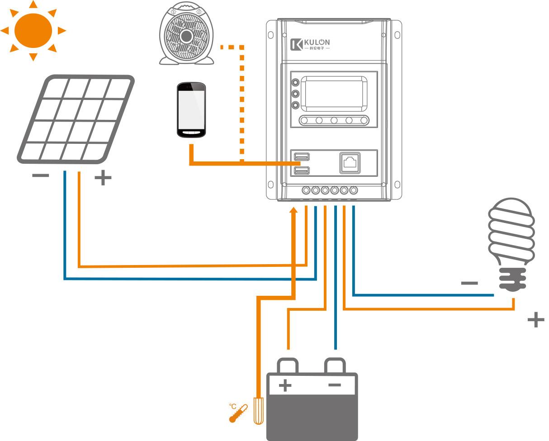 Tyto-01 Wiring Diagram from icdn.tradew.com