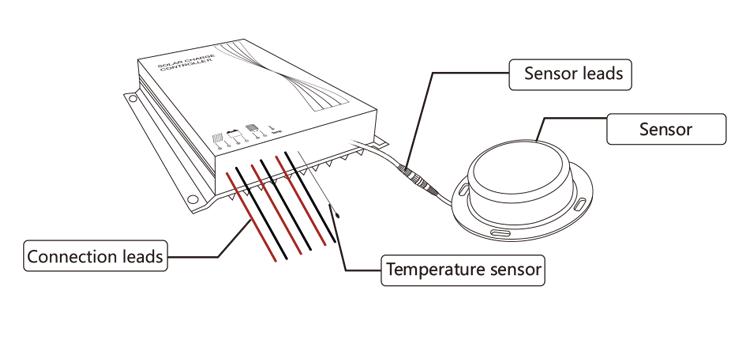 SR-DM120-U 12/24V 10A MPPT Intergarted Constant-Current ...