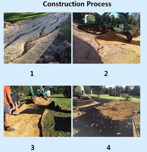 gravel matting grid construction process