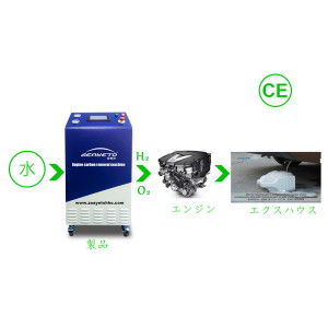 Zeayeto HHO-1500 Engine carbon removal machine