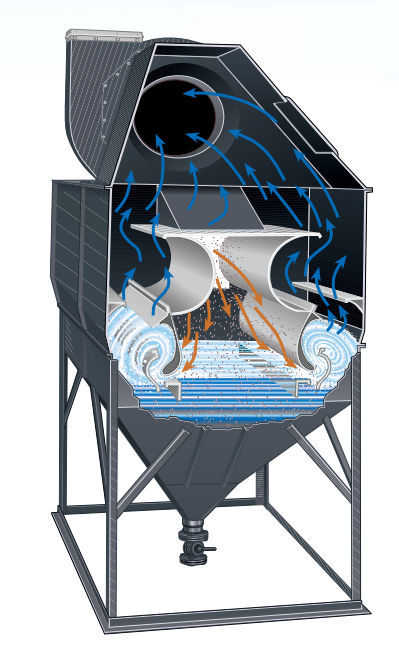 Industrial Wet Scrubber Dust Collector, Wet Scrubber Manufacturer