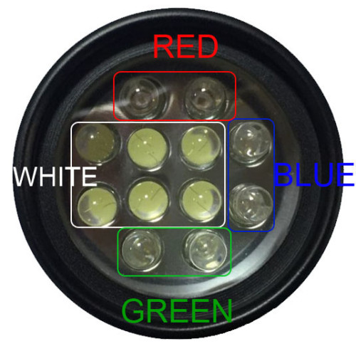 Hugsby 4 in 1 colour red green blue white/yellow aluminum led flashlight LE-T12