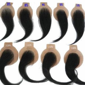 Hair Density Chart