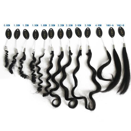 Hair Texture Chart