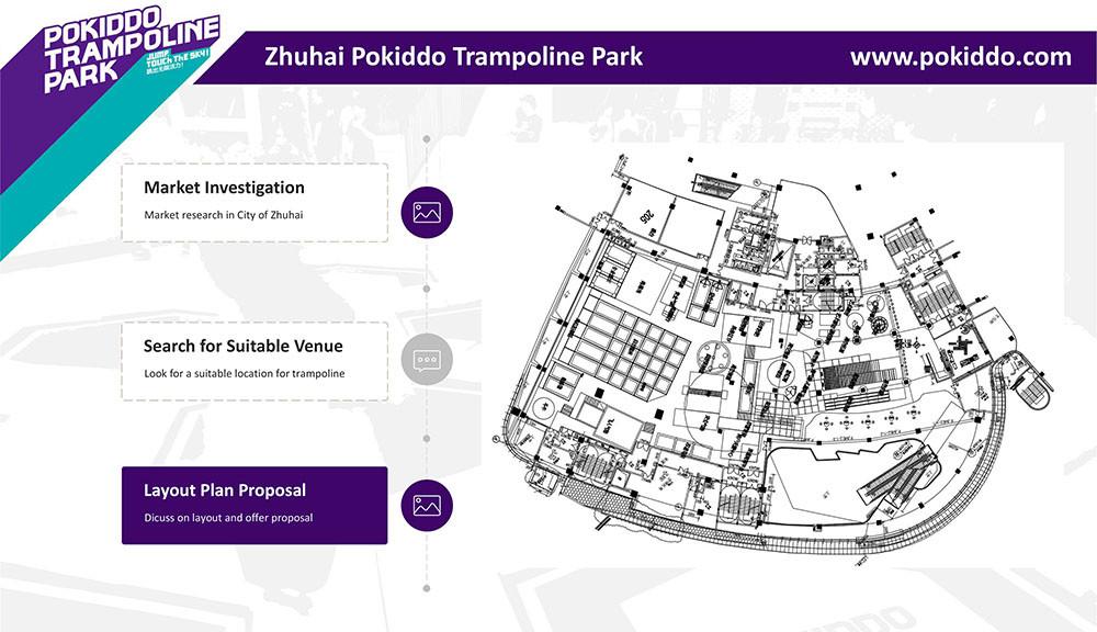 Indoor Trampoline Park design proposal